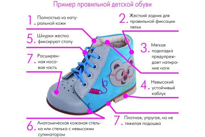 пример детской обуви